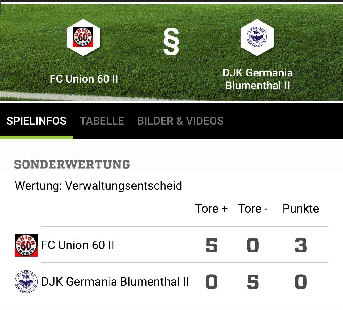 H2 gewinnt drei Punkte am grünen Tisch – 5:0 Gutschrift vs. DJK Blumenthal II